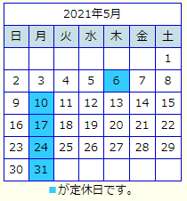 2021.5